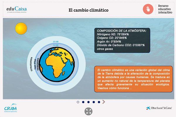 Recurso interactivo de Educaixa. El cambio climático. El calentamiento global: causas y consecuencias