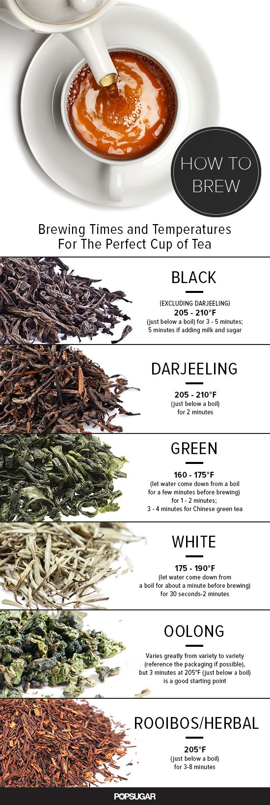 ∆ Tea...How Long to Steep Tea...Brewing a cup of tea seems like a no-brainer proposition on the outset, but as anyone who has suffered through a bitter, oversteeped cup can tell you, to do it well requires a pinch of know-how...
