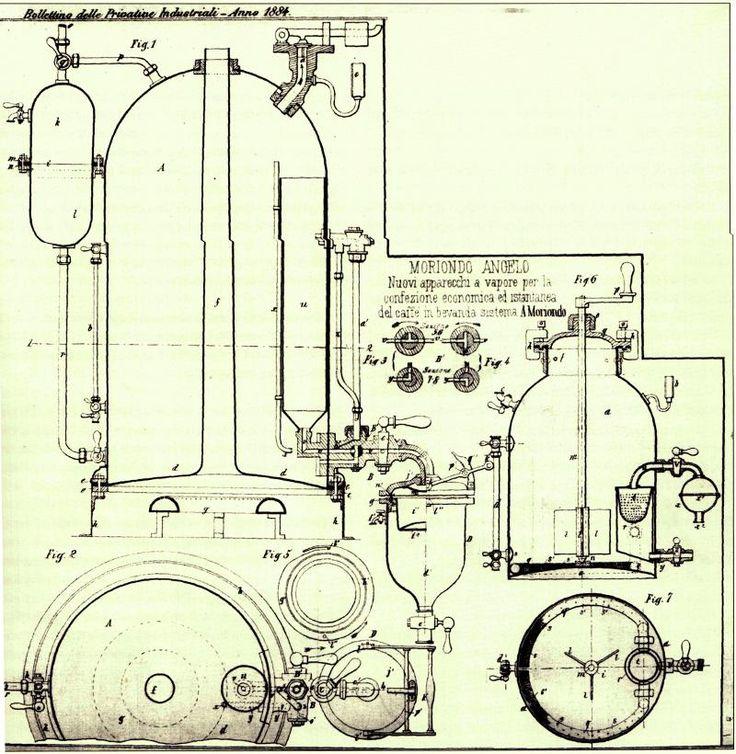 Espresso-machine-first-patent-angelo-moriondo - Espresso machine - Wikipedia, the free encyclopedia