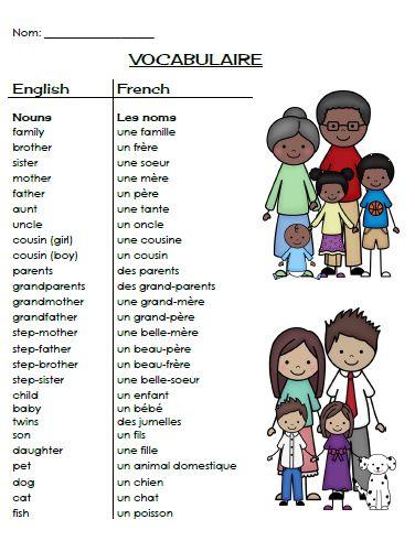 ma famille vocabulaire