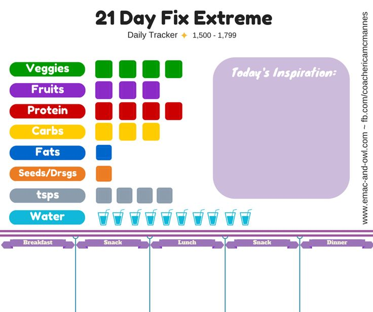 Mens health bulking diet plan