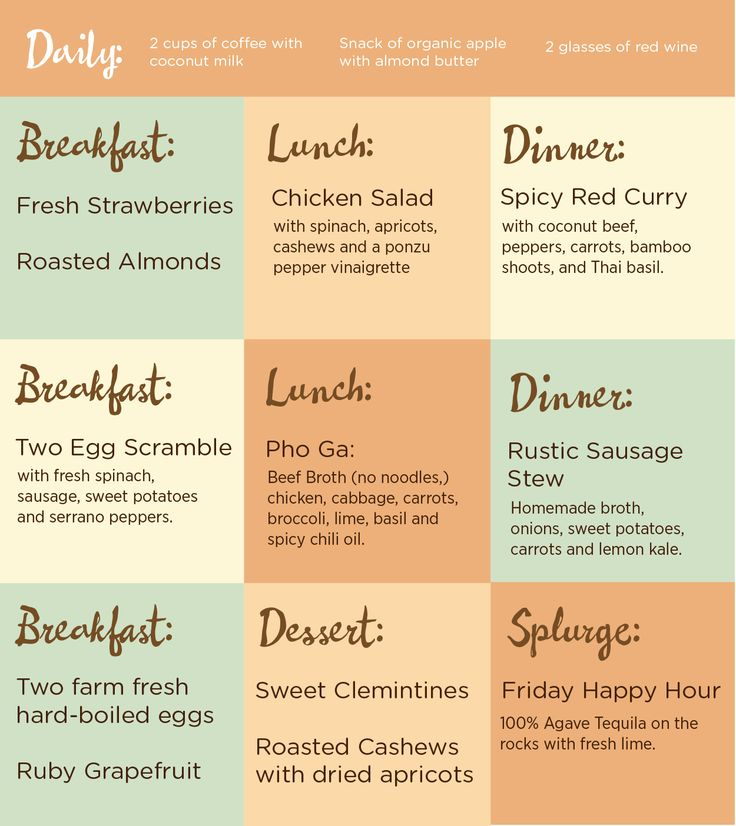 69 best WEIGHT LOSS PLAN images on Pinterest Beverage, Board and - diet chart