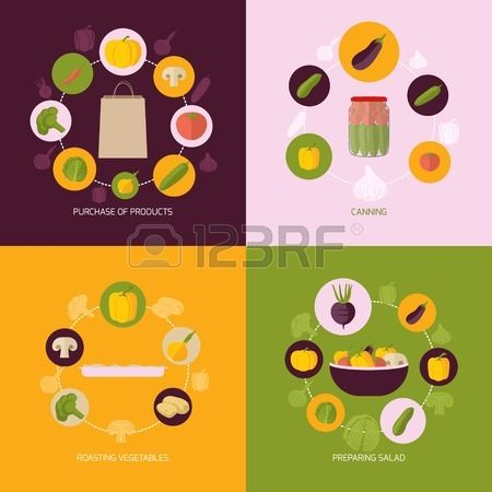 Food vegetables flat set of products purchase canning roasting preparing salad isolated vector illustration. Suitable for food related digital and media content such as blog and tutorials. #infographic