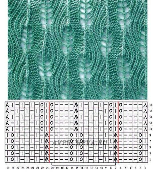 beautiful lace chart, free knitting pattern