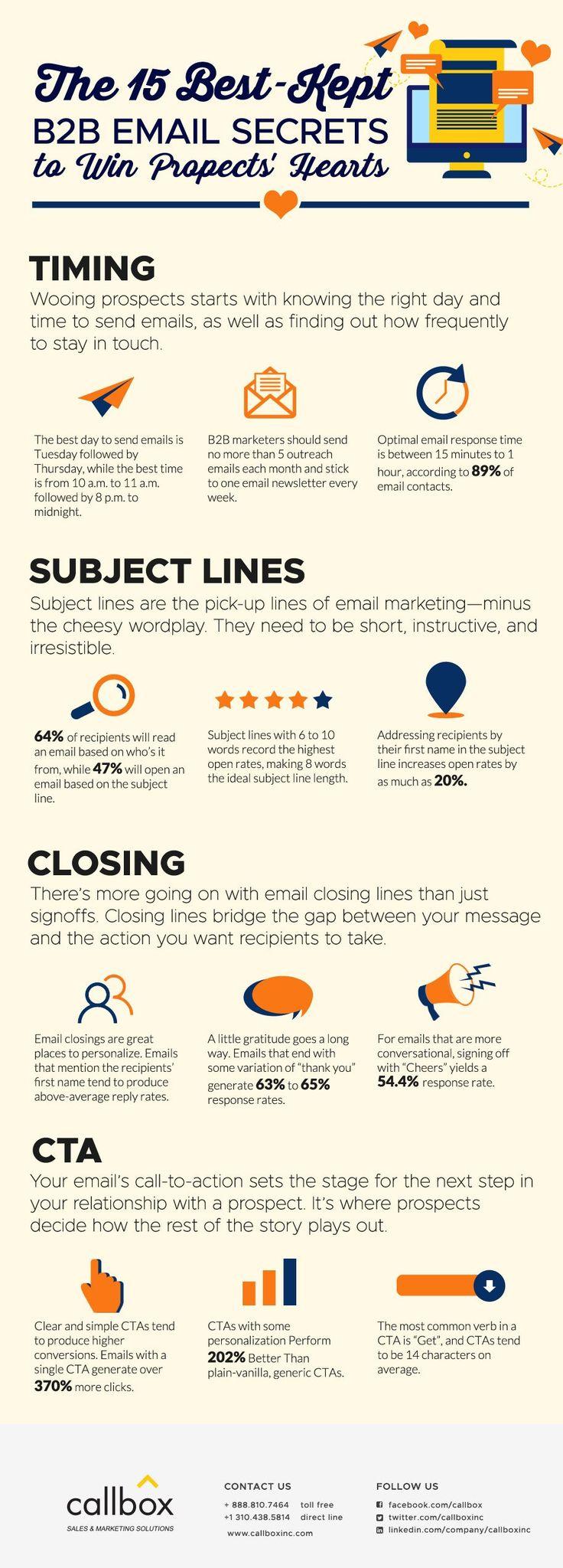 15 BestKept B2B Email Secrets to Win Prospects' Hearts