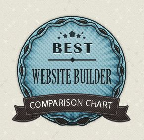 Click to see the Comparison Chart