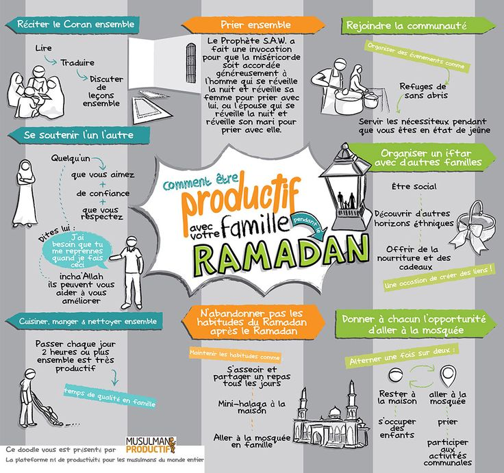"""Search results for """"DOODLE"""" 