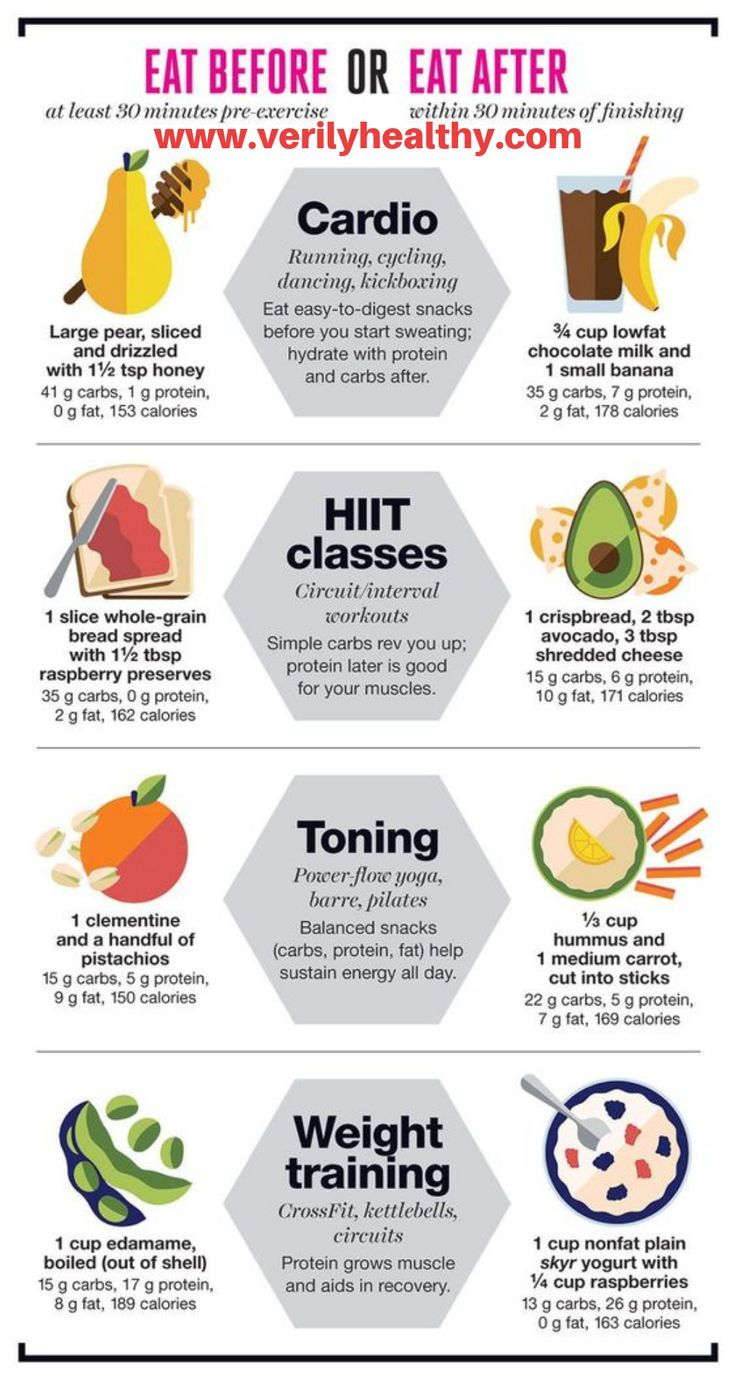 Whether You Re Doing Cardio Any Kind Of Workout Running Jogging Cycling Toning Weight Training Or Simply Post Workout Food Workout Food Workout Snacks