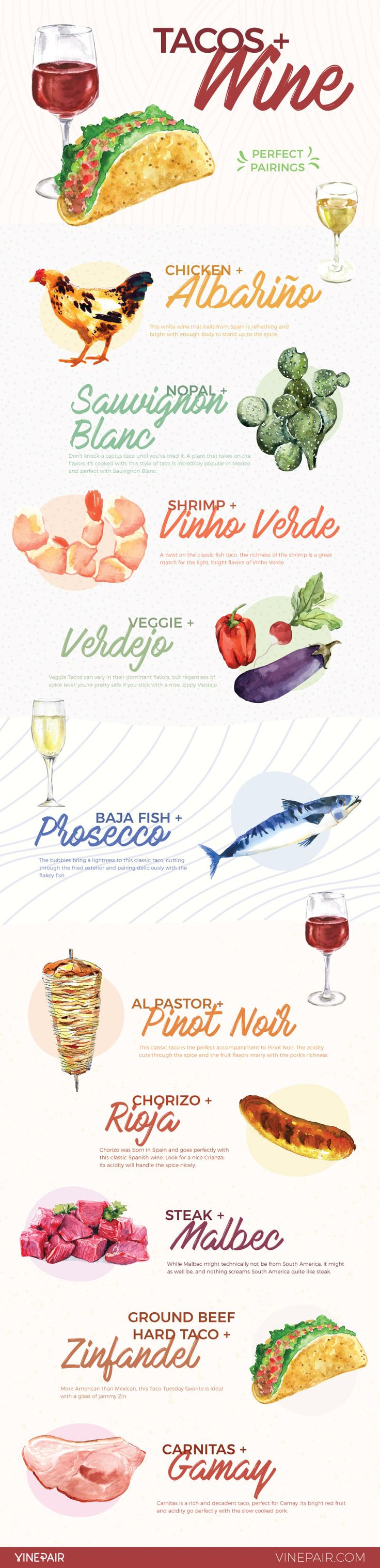 Perfect Wine Pairings For America's 10 Favorite Tacos [Infographic]