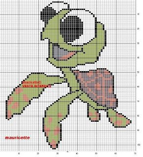 Finding Nemo's Squirt cross stitch pattern
