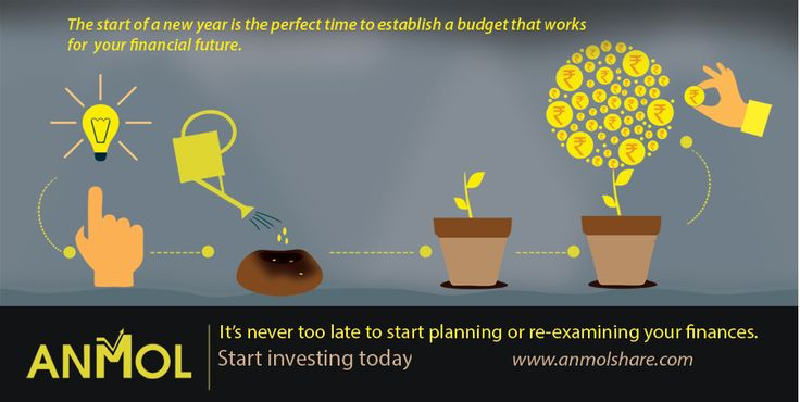 Wish you a Happy New #Financial #Year 2016-17.    #Save #Insure #Invest for a #Happy #Future :)    www.MyAnmol.com