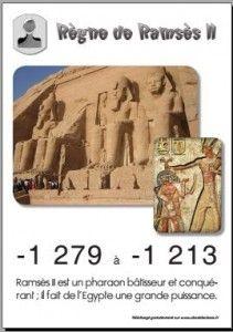 04 Règne de Ramsès II