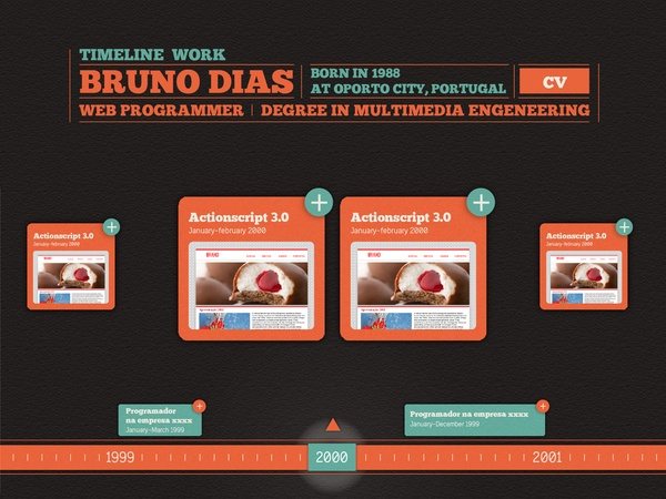 29 best Timeline images on Pinterest Timeline, Ui ux and Calendar - career timeline template