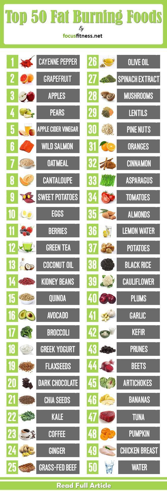 Top 50 Fat Burning Foods For Weight Loss If you wa…