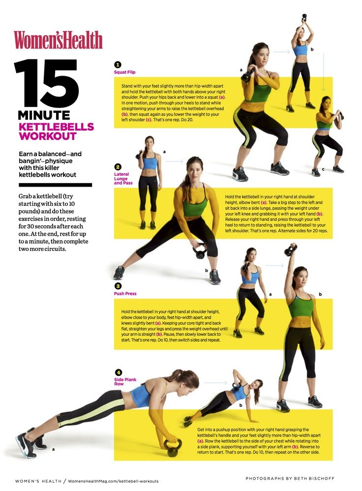 Kettlebell Exercises For Women | Kettlebell Workouts