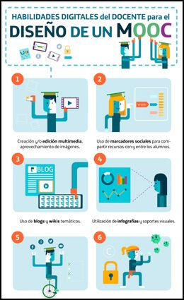 mooc infografia educacion