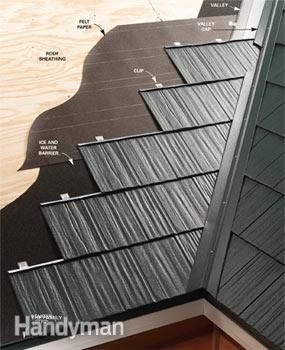 Interlocking metal roofing panels are expensive, but they're DIY—friendly, they look great, and they'll last 50 years or more. Get an overview of installation and costs.