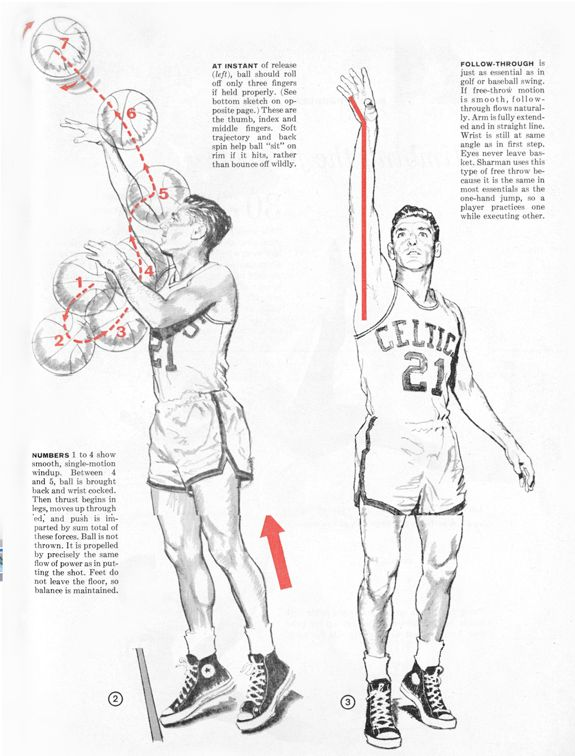 From a time before Photoshop. Artist Ed Vebell created these incredibly detailed instructional shooting drawings, featuring Celtics legend Bill Sharman.