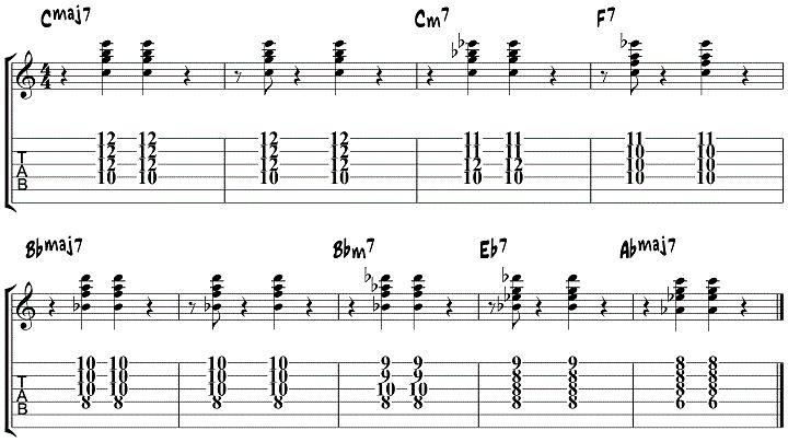 EIGHTEEN Chords - 5 Seconds Of Summer | E-Chords