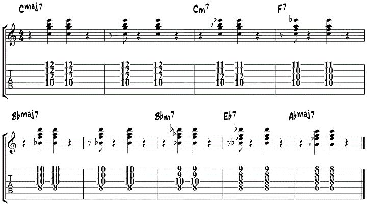 Jazz guitar chord progression 3a : Tuning/Chords/Sheet music : Pinterest : Guitar chord ...