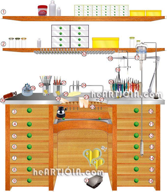 Bancada de ourives, ferramentas e arrumação