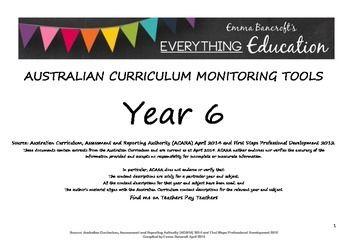 Australian Curriculum English YEAR 6 Monitoring and Planni