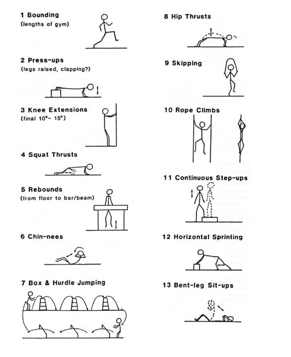 487 best images about health and fitness on pinterest