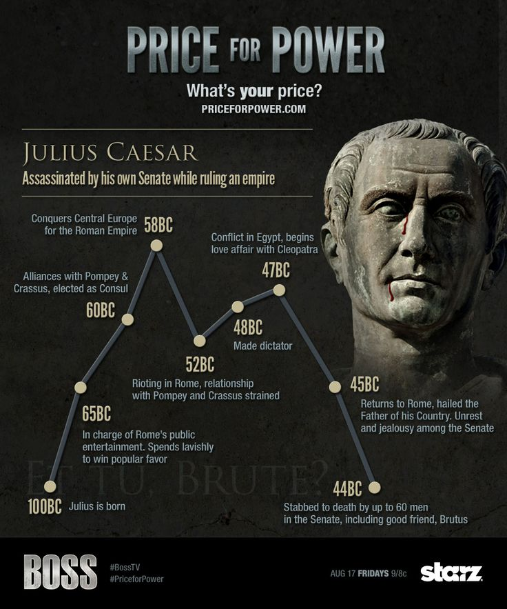 julius ceaser the importance of Portia is one of only two female characters in william shakespeare's 'julius caesar' in this lesson, we will look at a few of her quotes and.