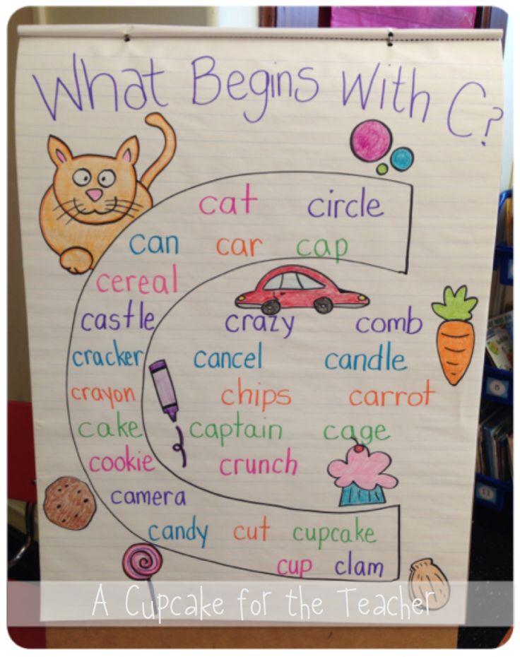A Cupcake for the Teacher: A Mini Sunday Share