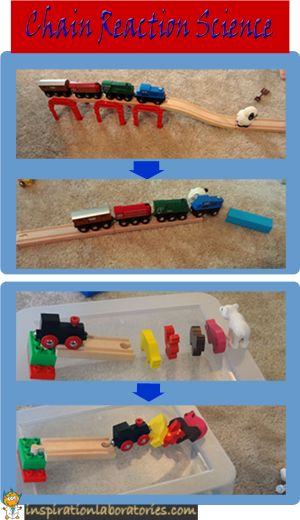 Chain Reaction Science - use trains to explore cause and effect relationships.