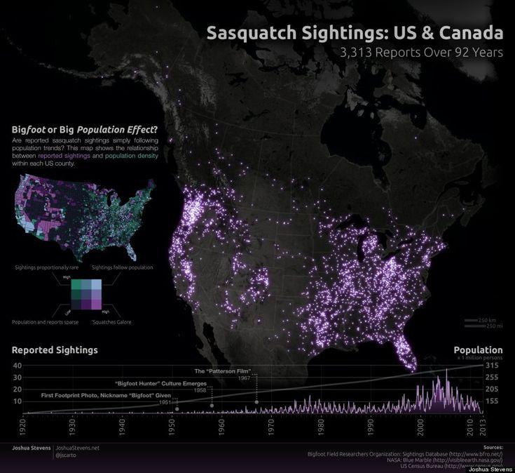 Big Squatch (@Bsbrone) | Twitter