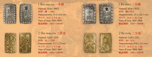 Historické mince ze země vycházejícího slunce