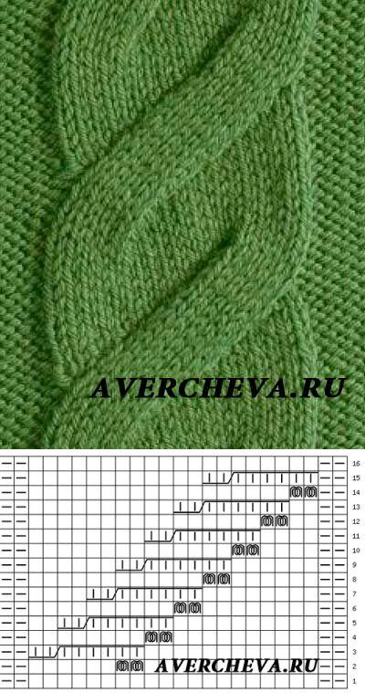 Irish Knit Stitch Patterns : 1000+ images about Cables & Irish (-ish) on Pinterest Knitting stitches...