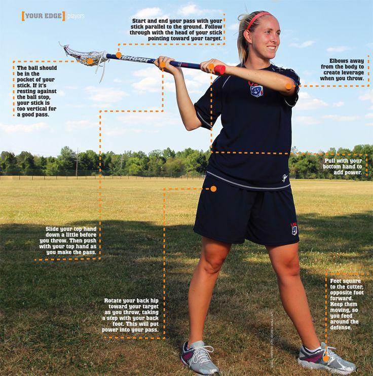 Expert Feeding With Team USA's Katie Rowan | Lacrosse Magazine
