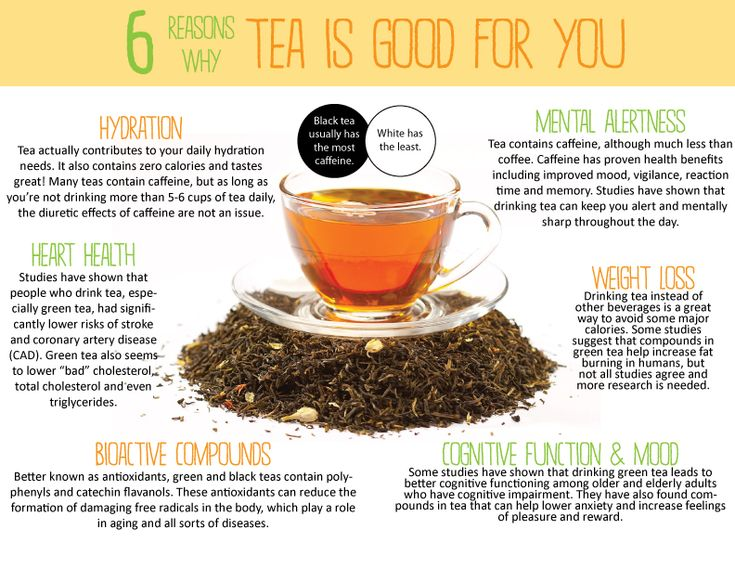Tea is so Good for You!