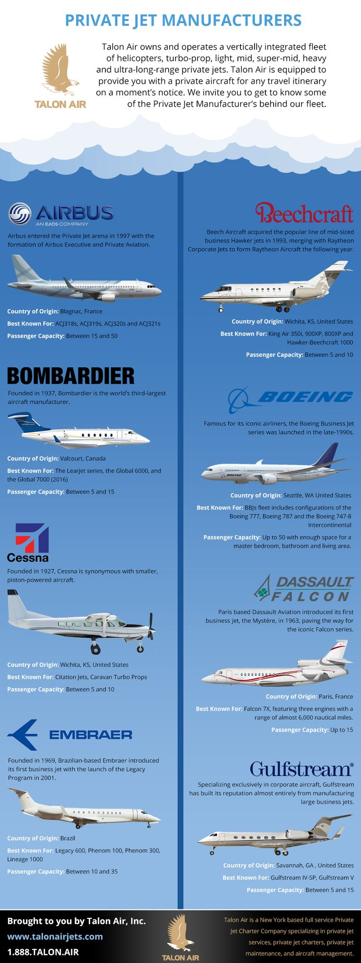 An #Infographic for www.TalonAirJets.com featuring different private jet manufacturers. #Travel