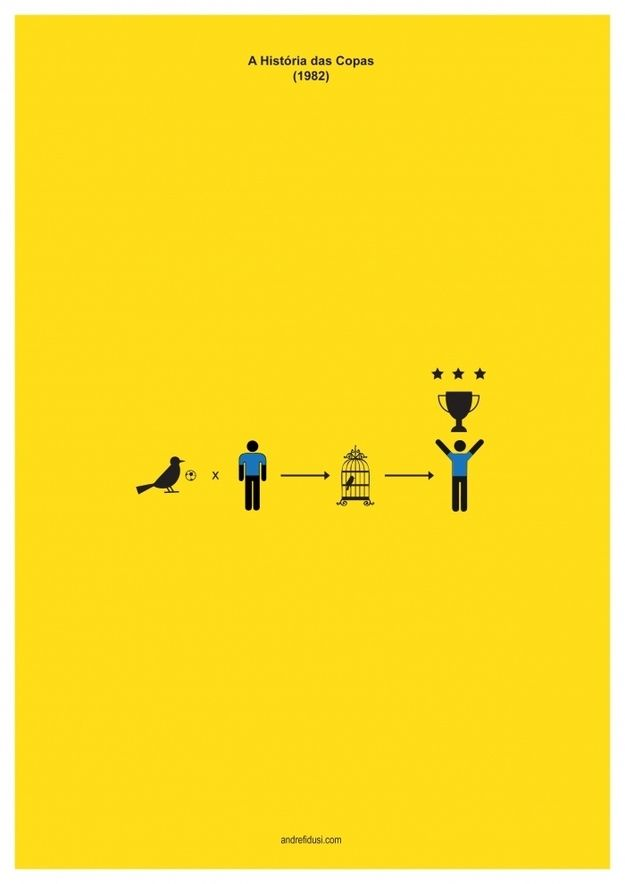 Cool Posters Depicting Every World Cup Outcome #Brasil2014