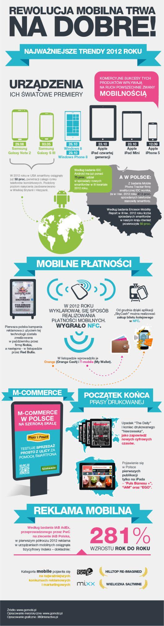 Mobile w roku 2012 wg GoMobi.pl - infografika - NowyMarketing - Where's the beef?
