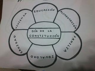 ¡¡ Emoción...antes !!: Dia de La Constitución Española