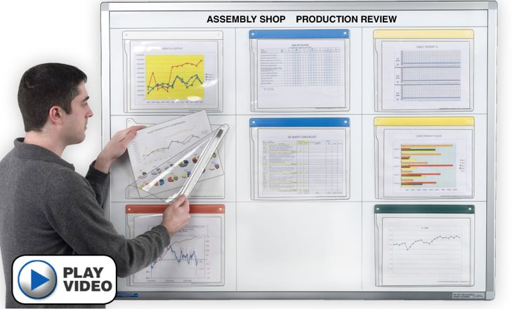 Chartview Document Display System Magnetic Dry Erase