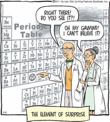 The Element of Surprise. Science humor