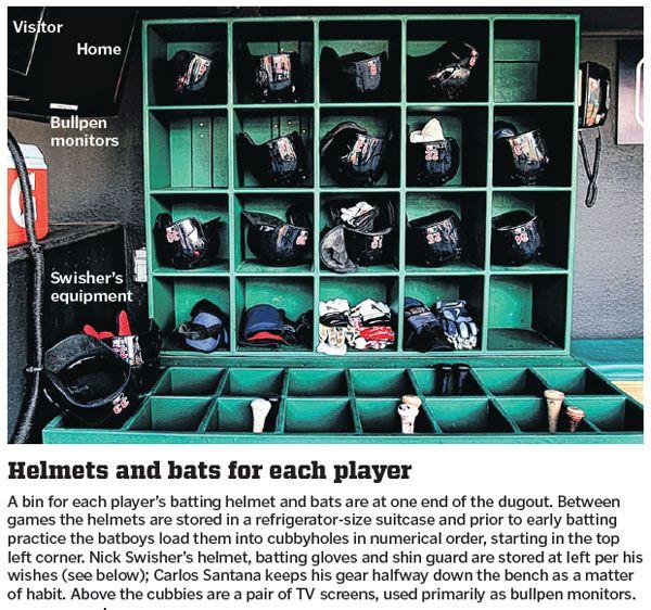 11 Best Baseball Racks Images On Pinterest Baseball