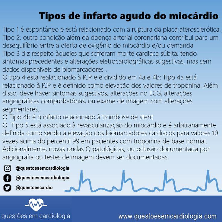 Tipos de infarto do miocárdio
