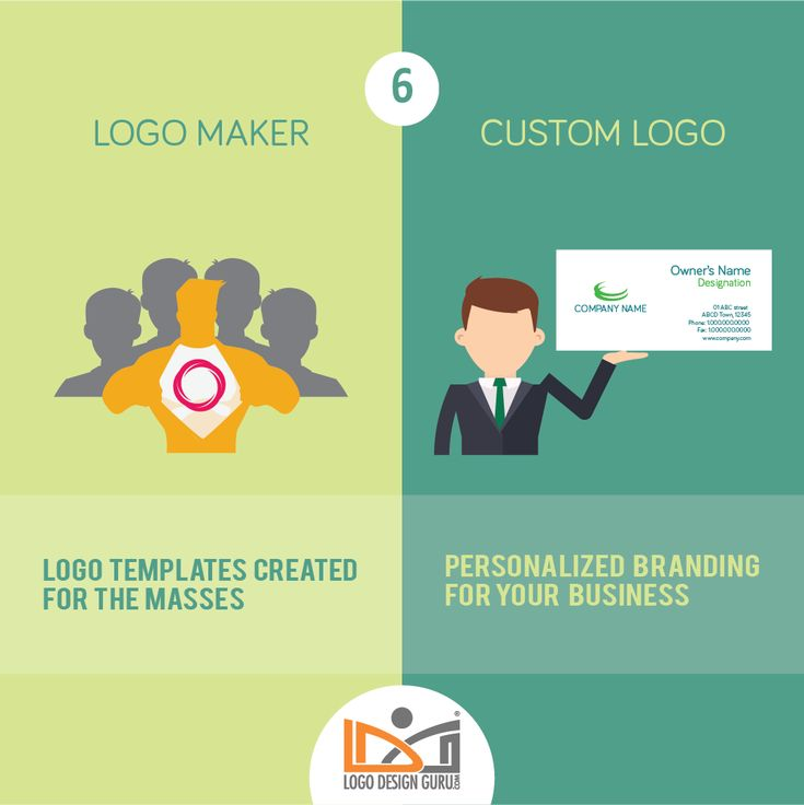 10 Times Custom Logo Design Trumps Logo Maker For Small Business Owners –  #rebranding #graphicdesign
