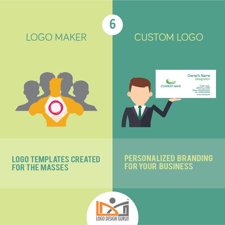 10 Times Custom Logo Design Trumps Logo Maker For Small Business Owners –  #rebranding #graphicdesign