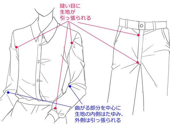 シワは縫い目を中心にできる 服 しわ シワ ドレス 描き方 イラスト  Drawing Fabric Folds Drapery Clothes Dress Tutorial Illustration