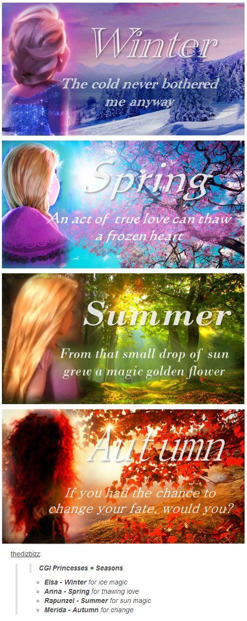 Princesses + Seasons. Elsa - Winter for ice magic, Anna - Spring for thawing love, Rapunzel - Summer for sun magic, Merida - Autumn for change
