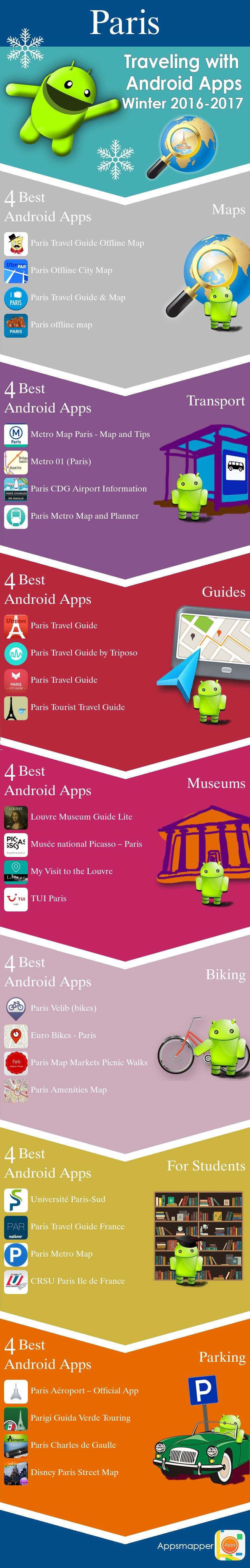 Paris Android apps: Travel Guides, Maps, Transportation, Biking, Museums, Parking, Sport and apps for Students.