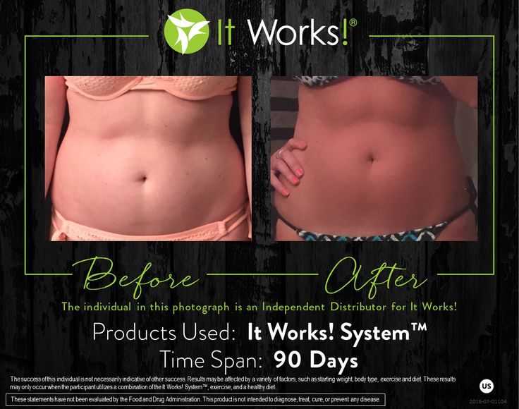 http://michelleburnette.myitworks.com/ The It Works! System consists of a gentle 2-day cleanse, Ultimate Body Applicator wraps, Greens to alkalize your body chemistry, and Thermofit supplements. All natural, safe, effective ingredients that WORK.