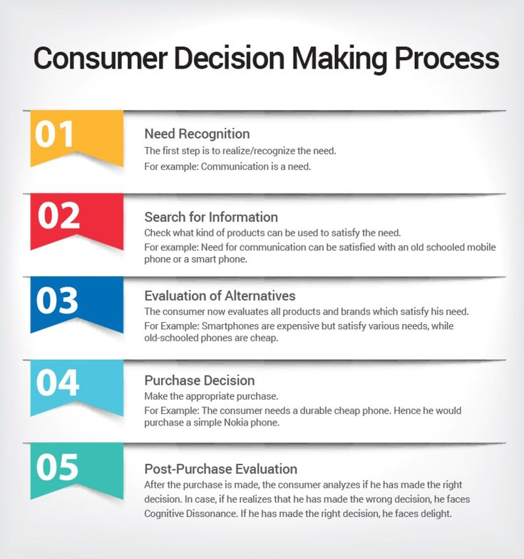 decision making and enrons control essay Essay on emotions and decision making 824 words 4 pages a recently published article seems to lend new information as to the way in which emotions influence our decision-making process.